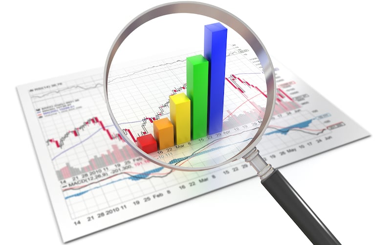 What is super trend in technical analysis?