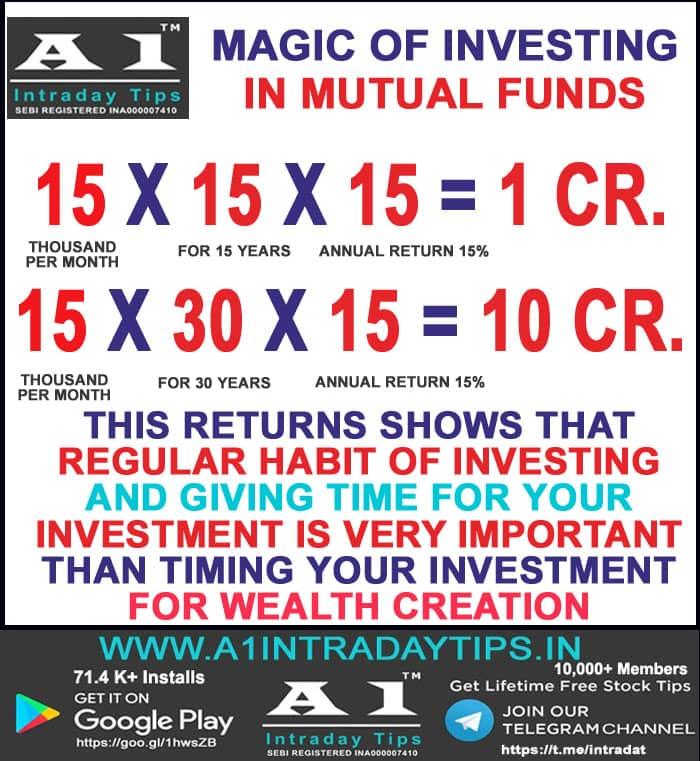 Rule of Mutual Fund