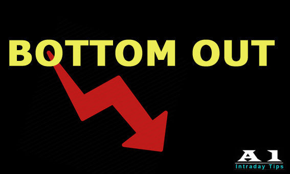 Meaning of Bottom out in Share Market