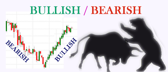 Bullish / Bearish Stocks for day trading