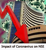 Impact of Corona virus on Indian Share Market