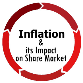 Inflation in Indian Economy