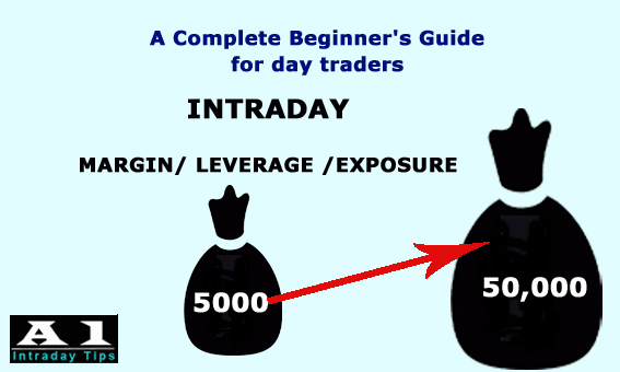 Intraday Margin, Intraday Leverage, Intraday Exposure