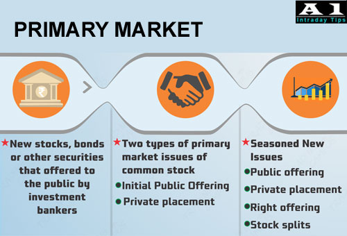 Meaning of Primary Market