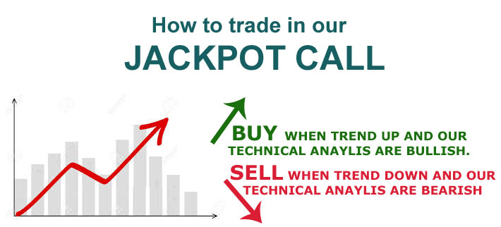 How to Trade in  Jackpot Calls in Nse Market